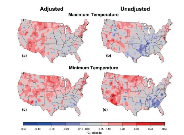 US Thermometer Readings Show Cooling Since 1895 – Before Adjustments