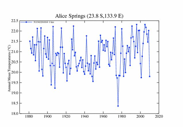 capture168 Hottest Year Ever : Alice Springs Having One Of The Coldest Years On Record