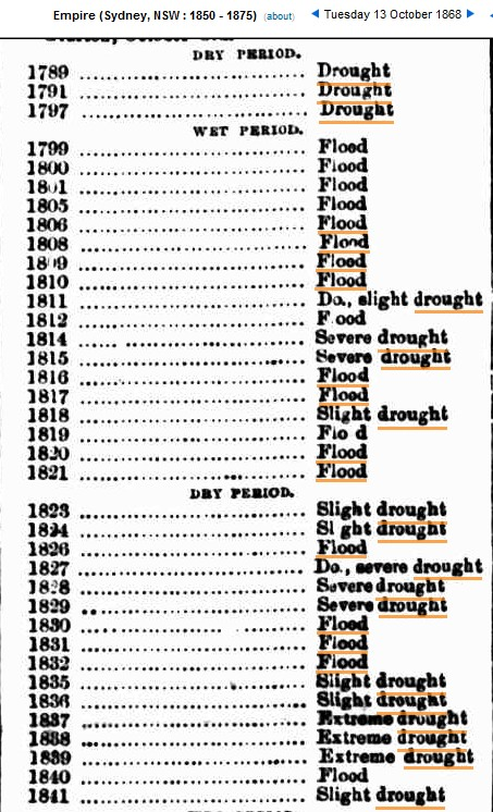 Newspaper article on Drought periods in Australia from 1863,