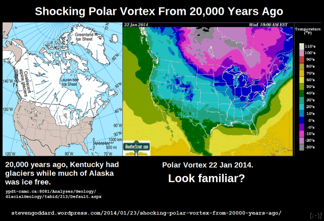ShockingPolarVortexFrom20,000YearsAgoVs20140122v001