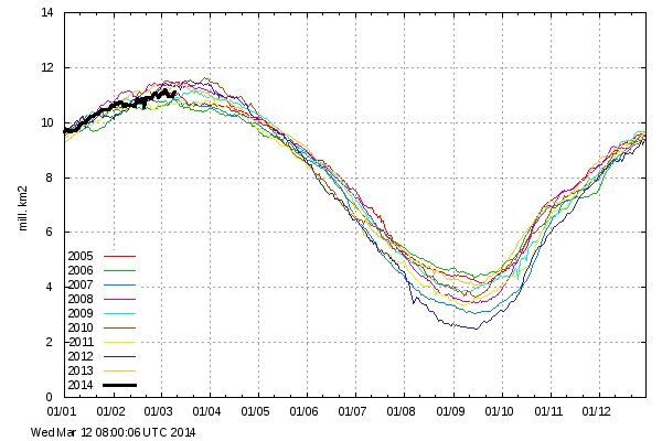 icecover_current