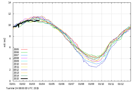 icecover_current (12)
