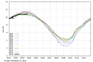 icecover_current (15)
