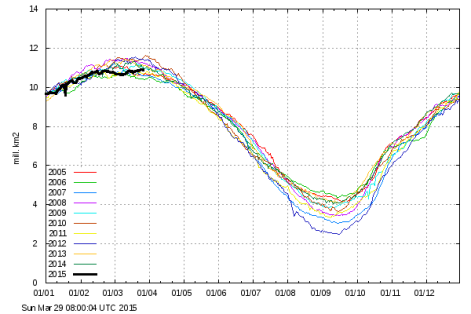 icecover_current (2)