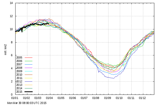 icecover_current (3)