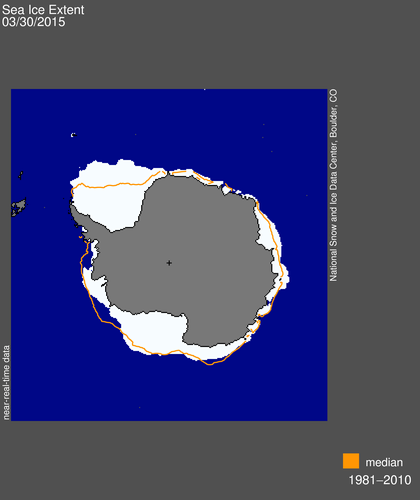 S_daily_extent (1)